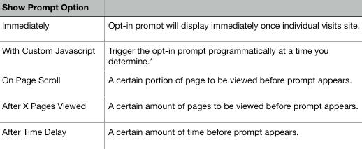 Show Prompt Options