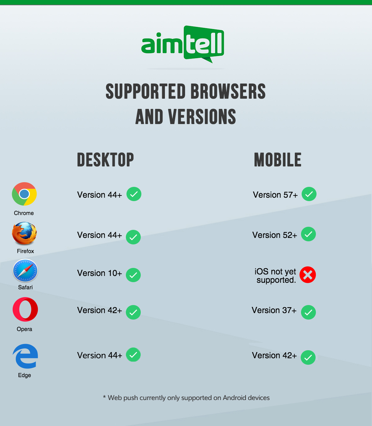 Supported Browsers-1